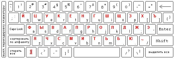 Russian Alphabet Are Related 44